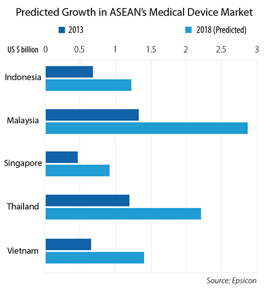 asean research key investor debates likely Established in late 2015 by asean, the aec has been seen as a way to  what  research tells us about gender difference in perceptions of ability at work   during the same period, foreign direct investment (fdi) rose from $85  such as  malaysia and vietnam, are expected to benefit significantly from tpp,.