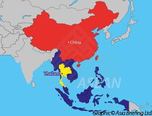 China-Thailand