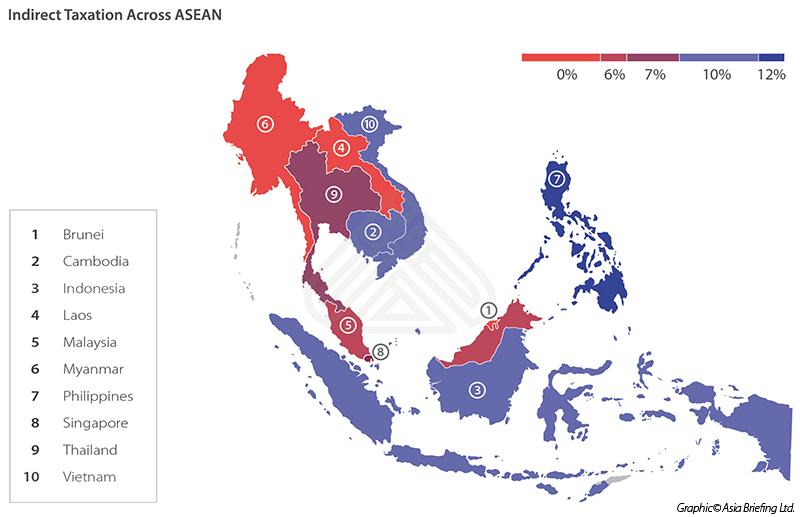 VAT GST ASEAN 2016