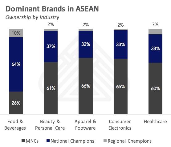ASEAN M&A 2016