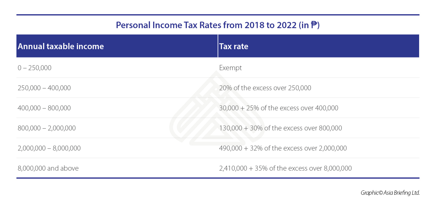Philippines new tax reform (table 1)  (004)