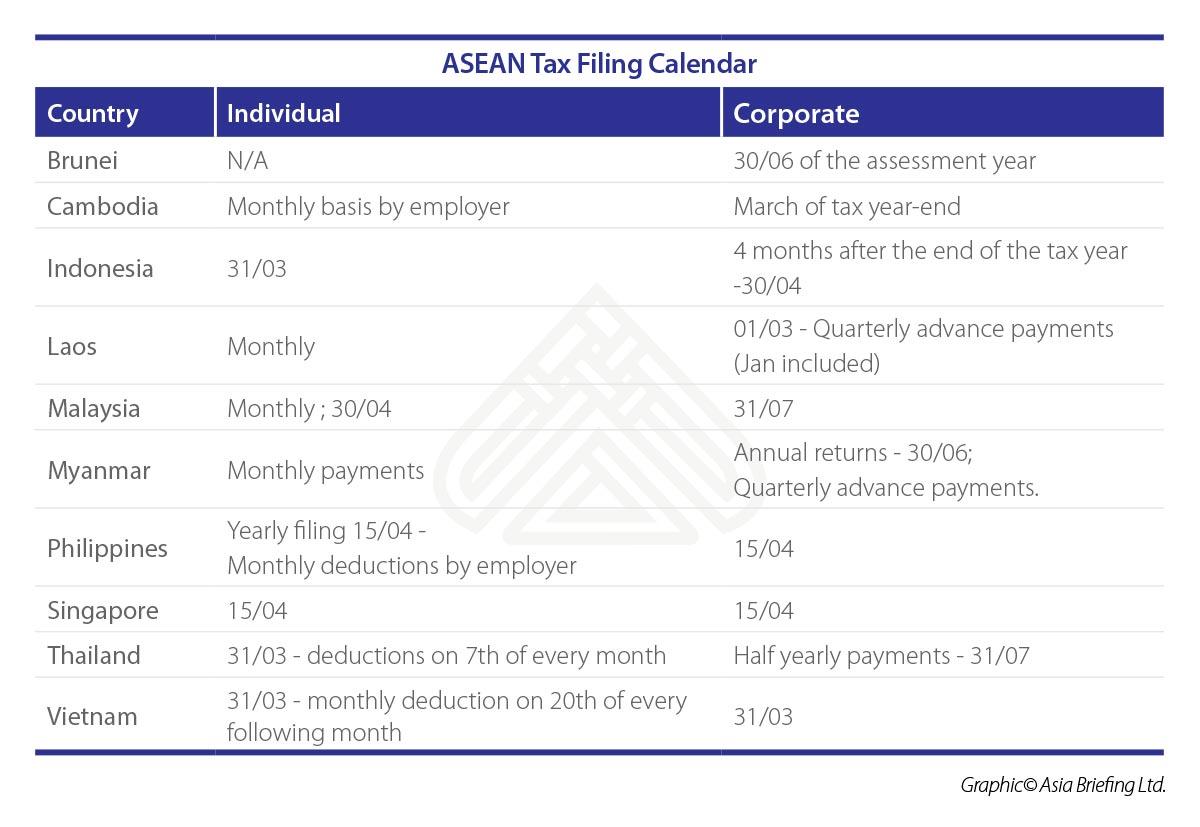 ASB-2018-04-pag11-ASEAN-Tax-Filing-Calendar (002)