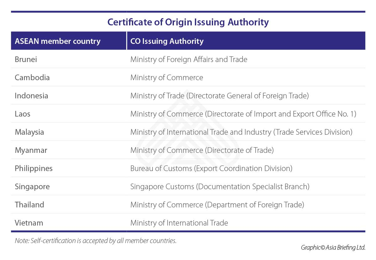 ASB 2018 12 issue-p11-Certificate of Origin Issuing Authority