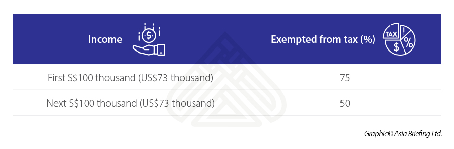 Tax-exemption-scheme-Singpaore