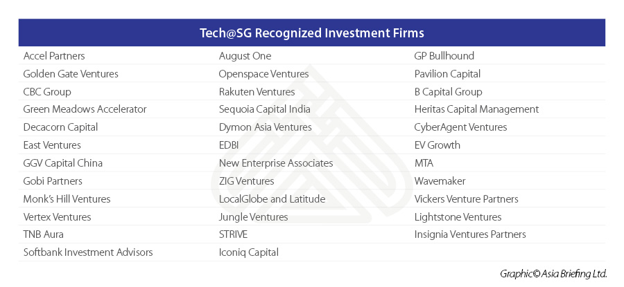 Tech@SG-Recognized-Investment-Firms