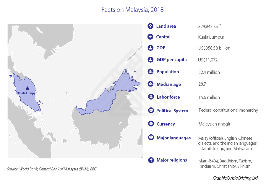 ASB_Facts-on-Malaysia,-2018
