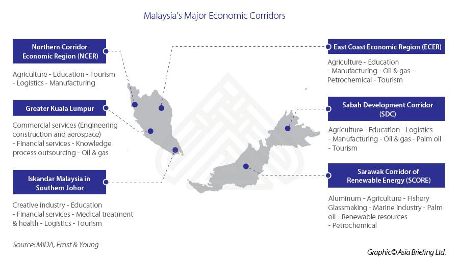 ASB_Malaysia's-Major-Economic-Corridors