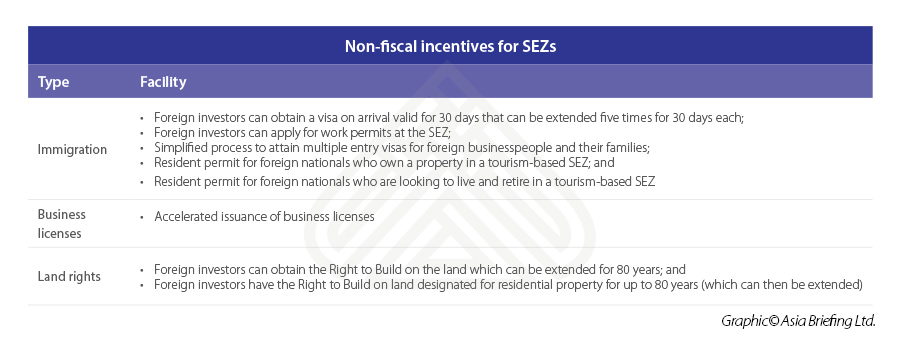 Non-fiscal-incentives-for-SEZs