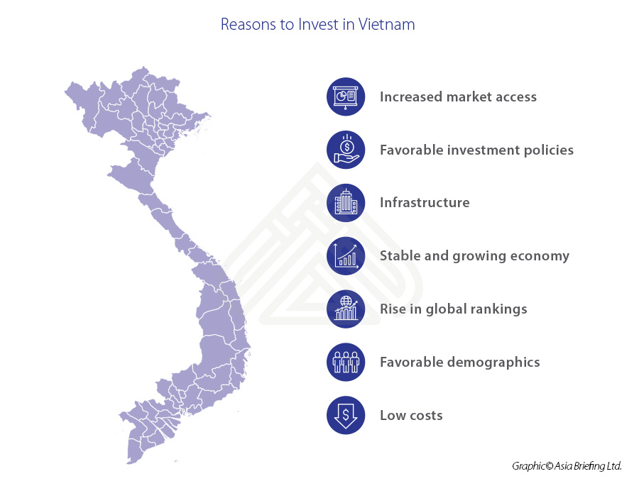 ASB_Reasons-to-Invest-in-Vietnam