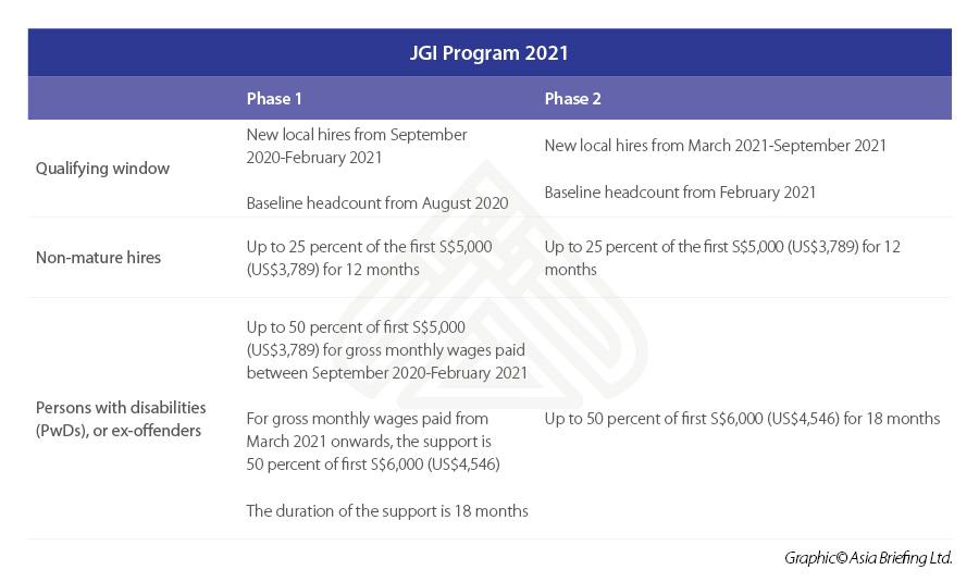 JGI-Program-2021