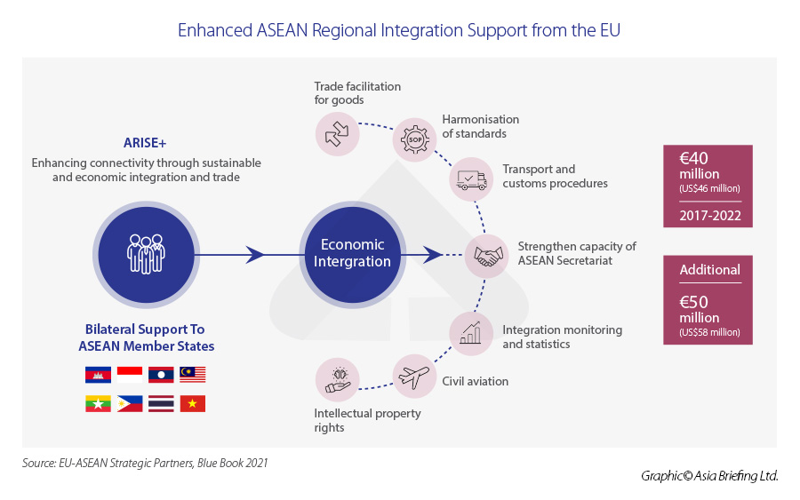 Enhanced-ASEAN-Regional-Integration-Support-from-the-EU-new